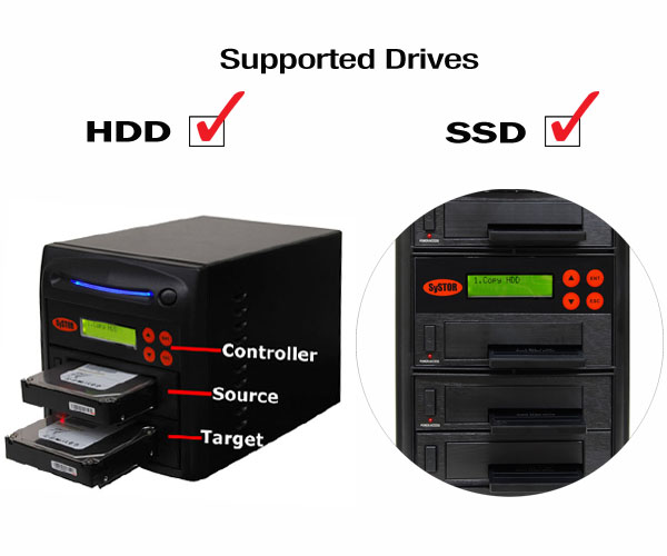 Hard Drive/Solid State Drive (HDD/SSD) Duplicator